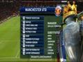 Manchester United vs Stoke City Highlights
